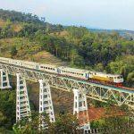 Impianku, Kereta Api Indonesia Di Masa Mendatang