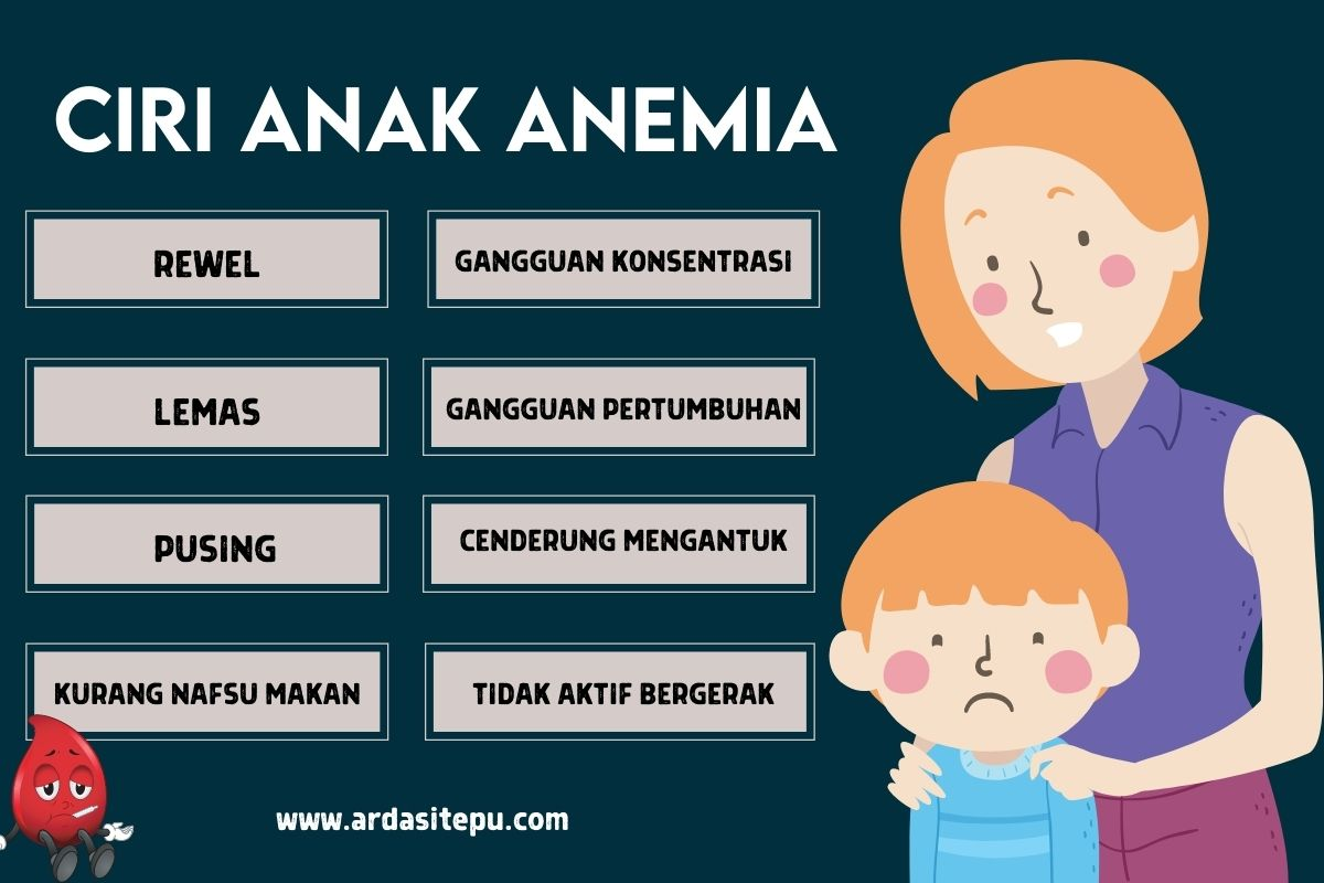 Ciri Anak Anemia
